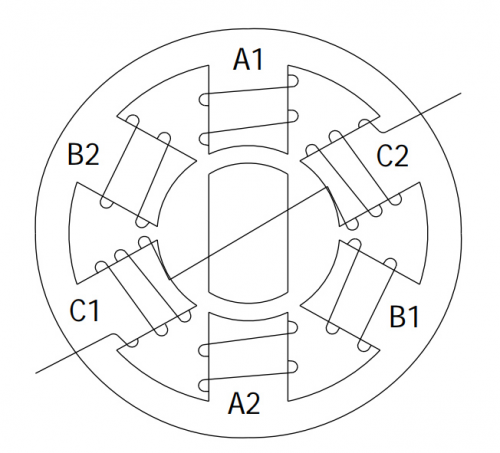 servo-motor